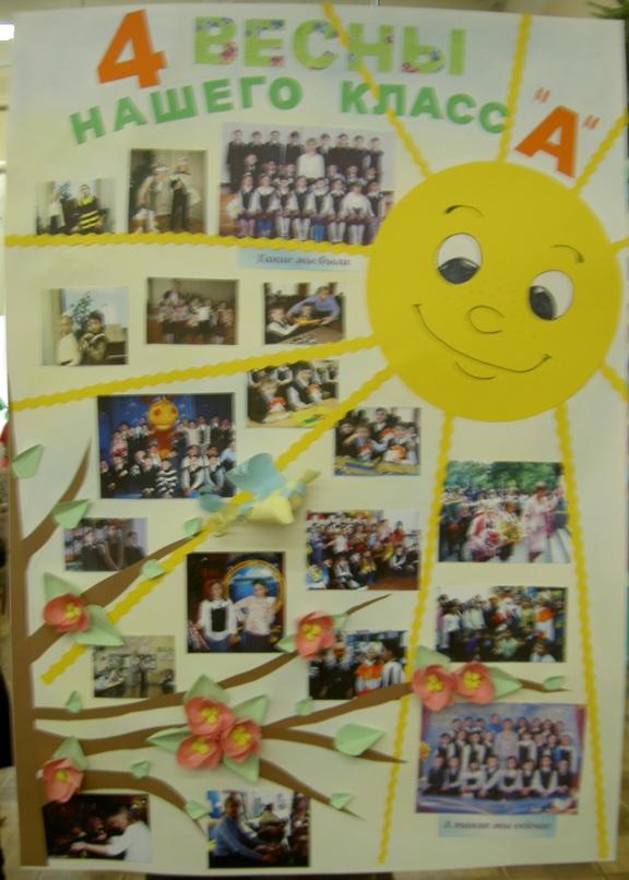 Плакаты для начальной школы своими руками
